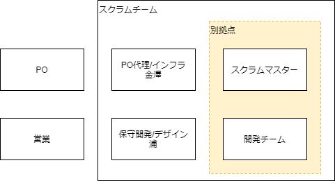 f:id:ecb_kkanazawa:20200312122805p:plain