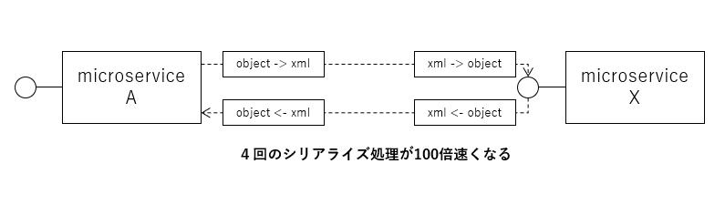 f:id:ecb_mkobayashi:20190919172336p:plain