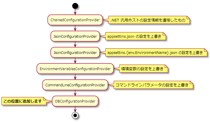 f:id:ecb_mkobayashi:20201028161428p:plain