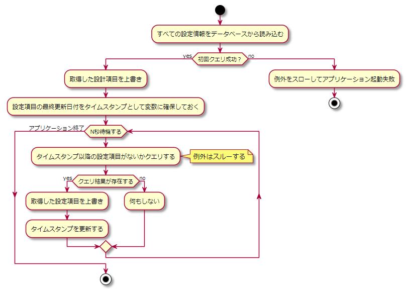 f:id:ecb_mkobayashi:20201028161904p:plain