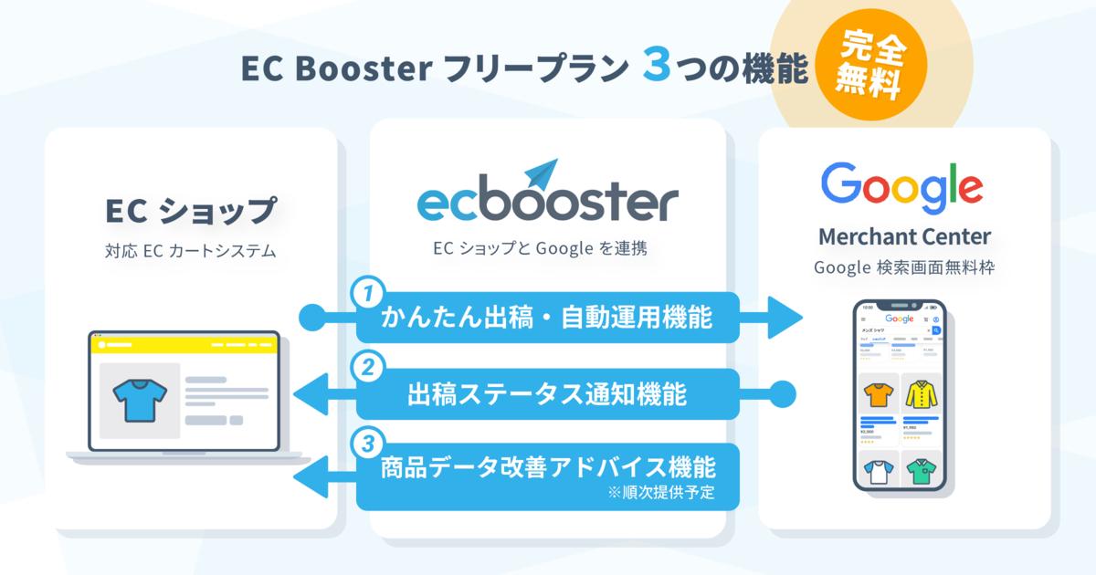 f:id:ecbooster:20201029130511p:plain
