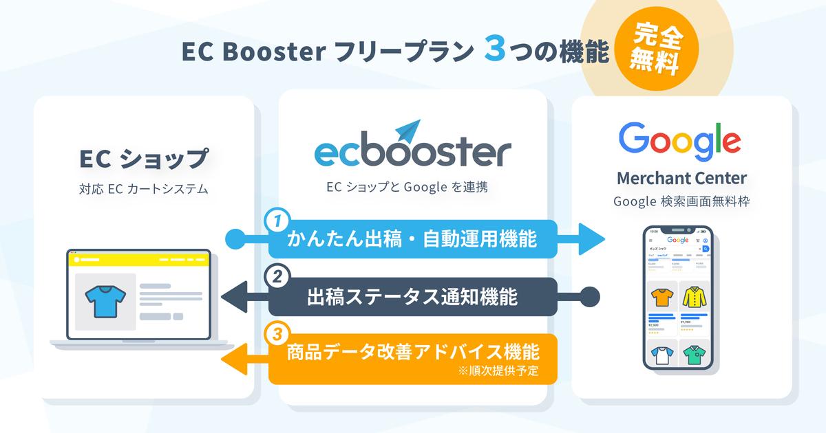 f:id:ecbooster:20201030165058j:plain