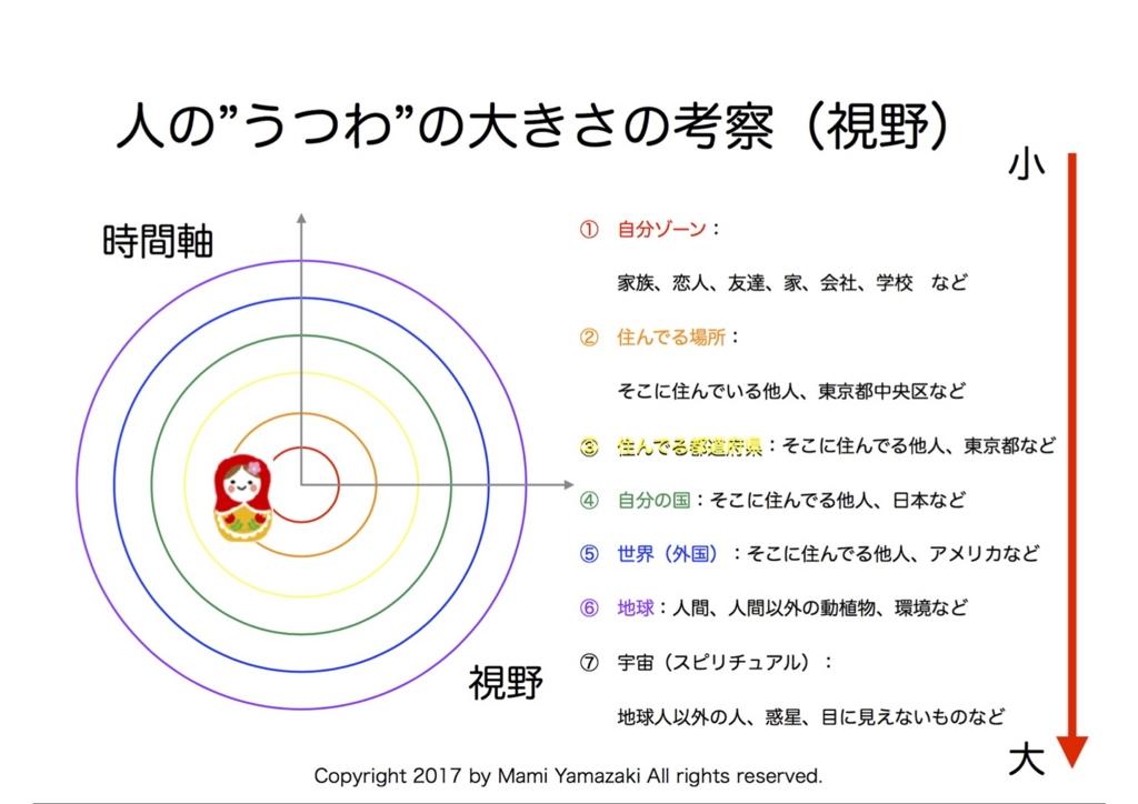 f:id:echigohimechan:20170328011607j:plain