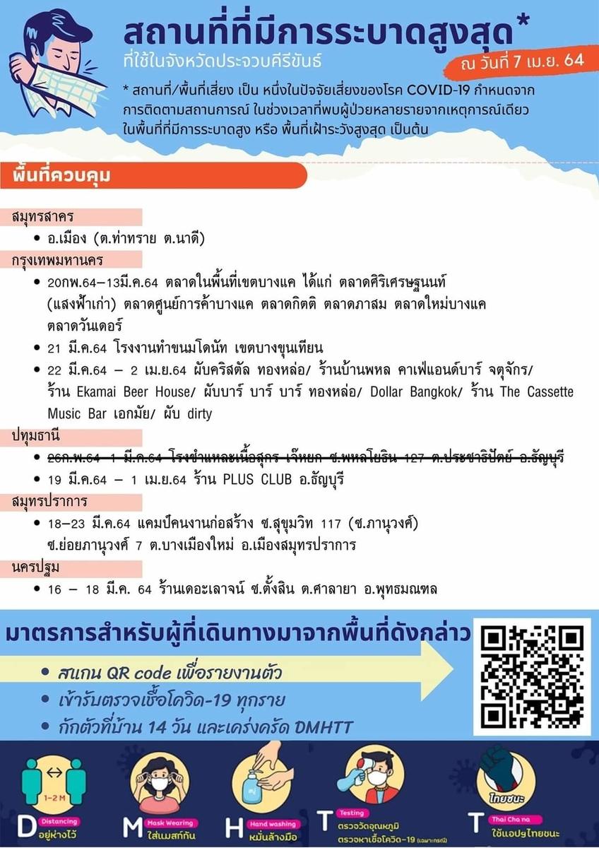 f:id:ecobkk:20210423183954j:plain