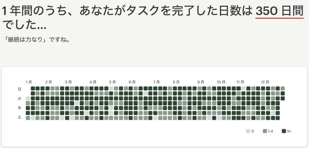 f:id:ecoboo:20200113162343p:plain