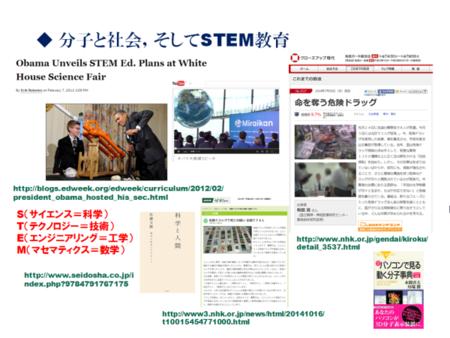 f:id:ecochem:20150117131418p:image