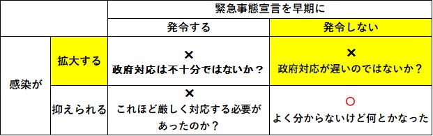 f:id:edaedachan:20210108201921p:plain