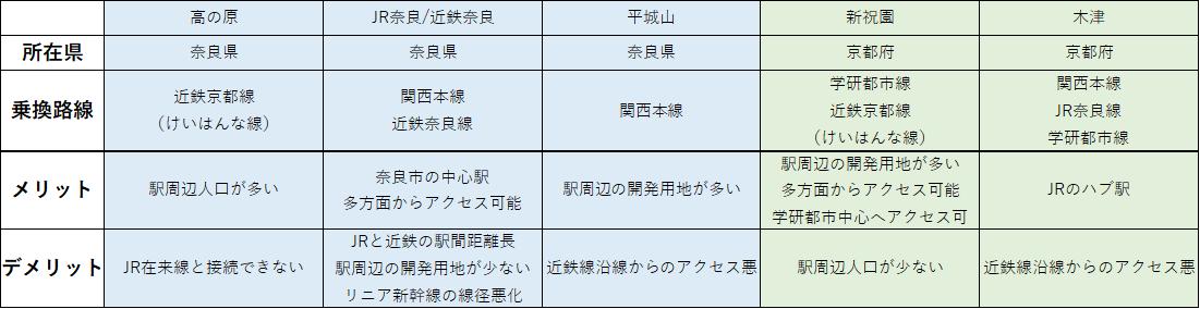 f:id:edaedachan:20210111143223p:plain