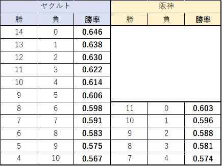 f:id:edaedachan:20211010223729p:plain