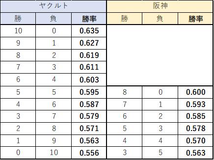 f:id:edaedachan:20211016121655p:plain