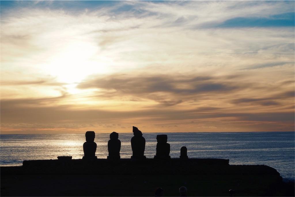 イースター島の夕陽とモアイその1