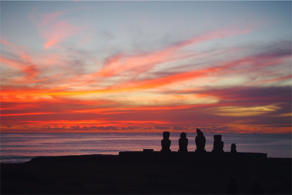 夕陽が沈んだ後の綺麗な夕焼け