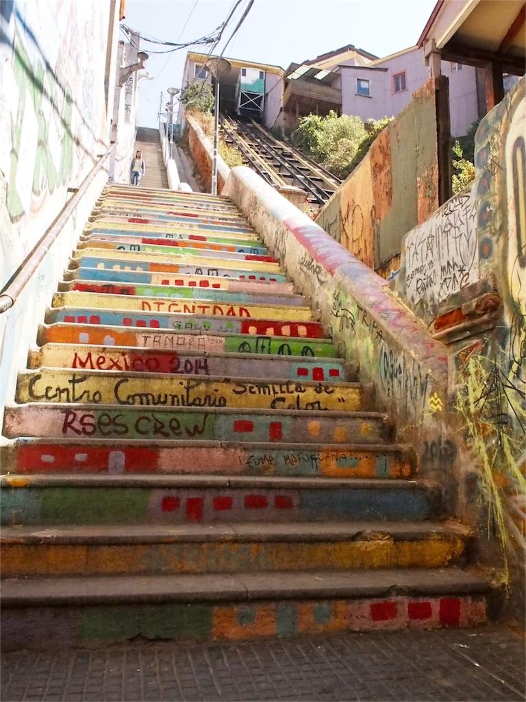 お洒落世界遺産の街は階段もお洒落