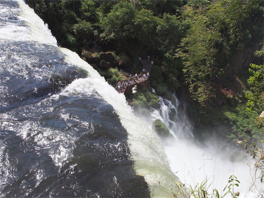 滝を上から見るとこんな感じです