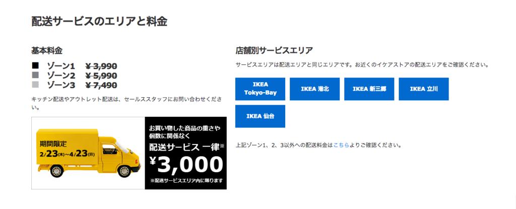 IKEA HPの配送サービスについて