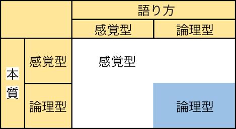 f:id:edausagi:20170305015441p:plain