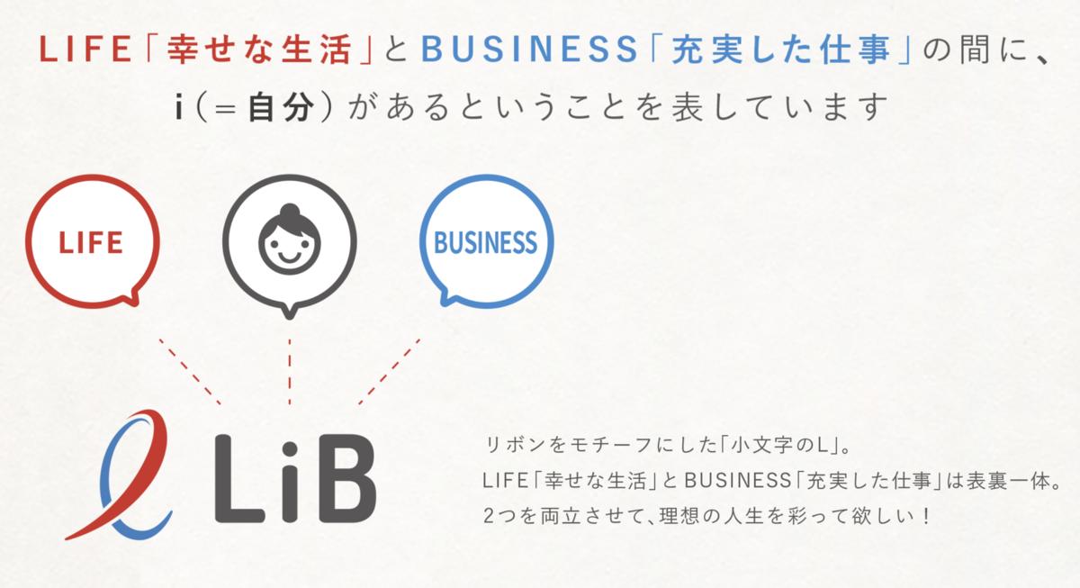 company_history