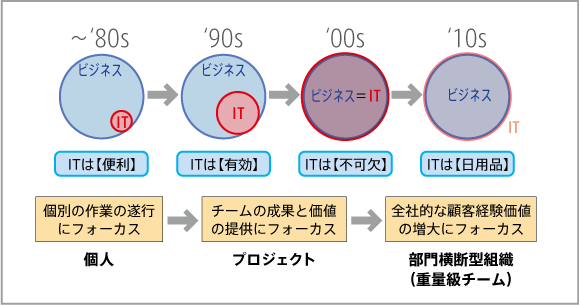 20111212121007