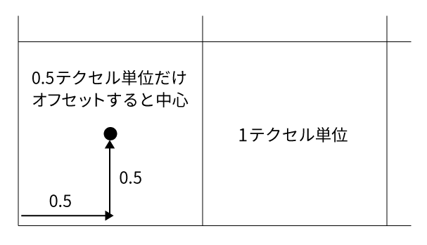 f:id:edo_m18:20200223100124p:plain