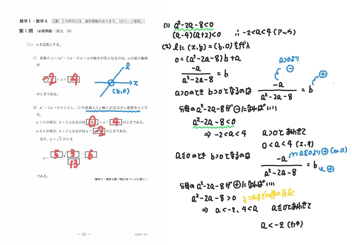 f:id:educationsalon:20200120044531j:plain