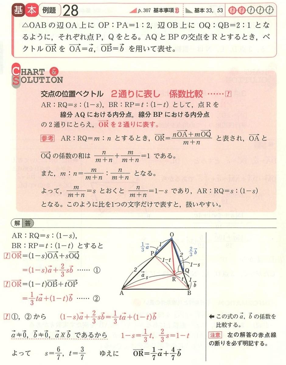 f:id:educationsalon:20200125043955j:plain