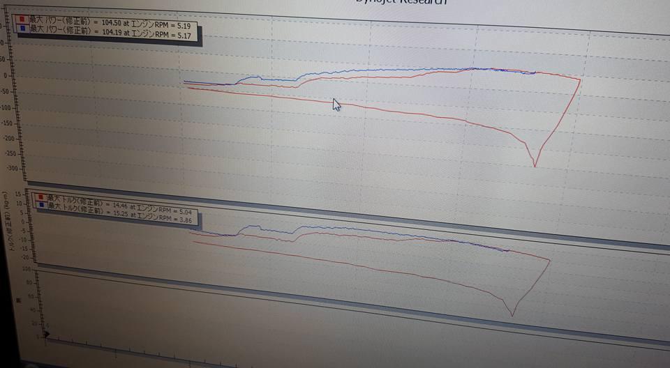 190Eパワーチェック_グラフ