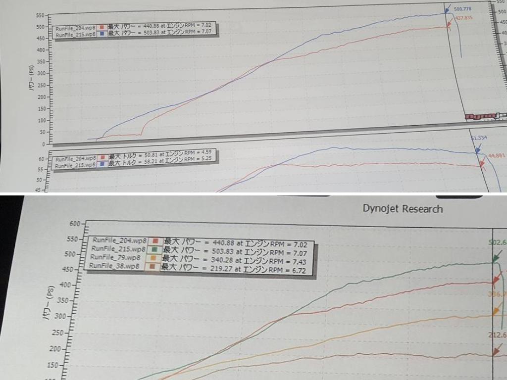 ノーマル&コンプリートエンジン比較グラフ