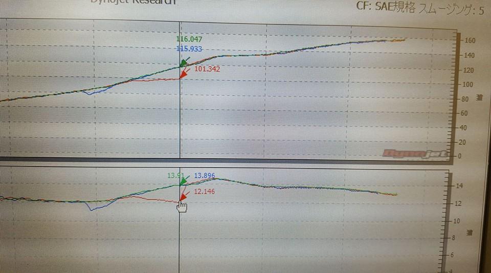 ホンダエンジン_VTECの切り替えポイントグラフ