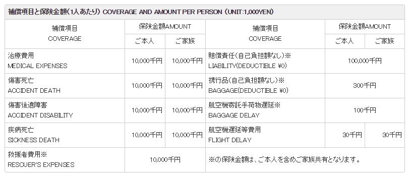 f:id:eggplant123:20160909004317p:plain
