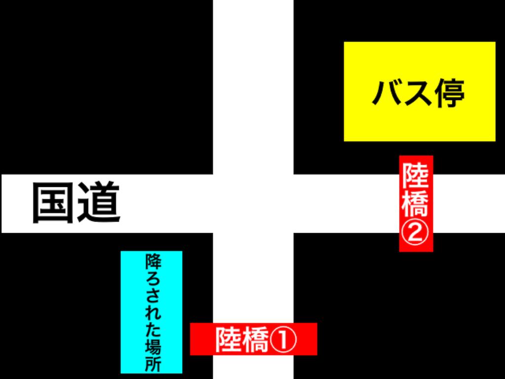 f:id:eggyazawa:20170703231248p:image