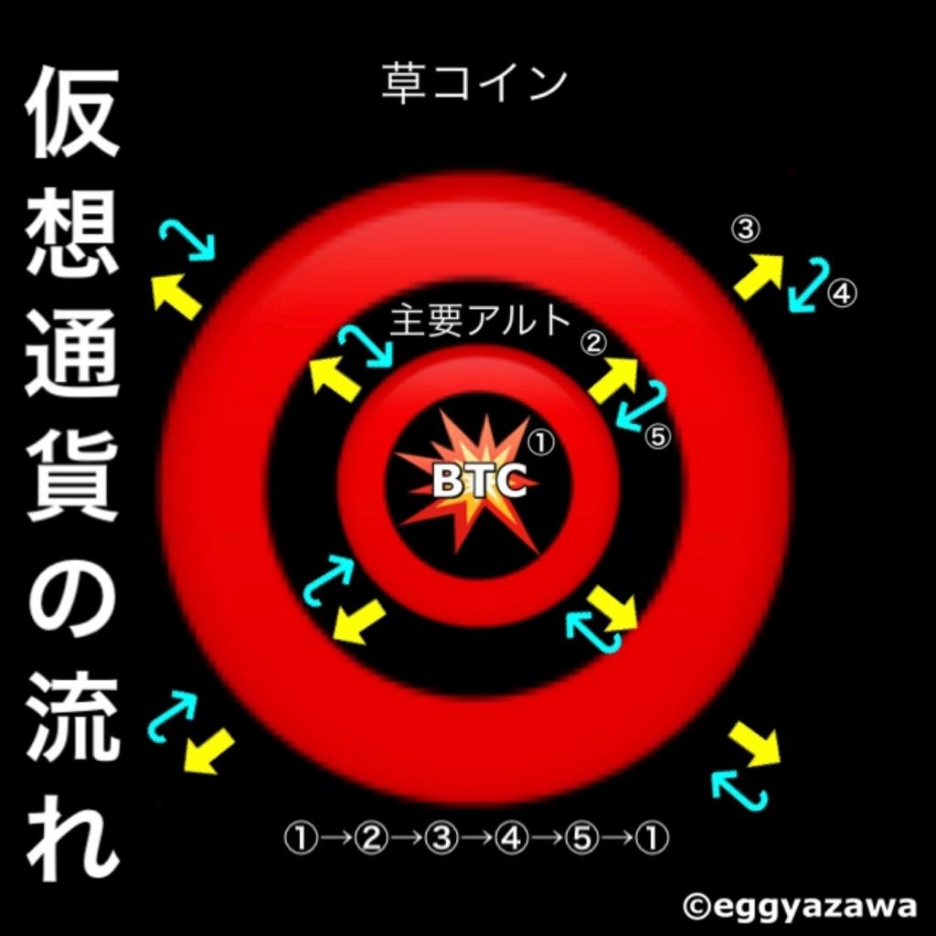 f:id:eggyazawa:20171223023255j:plain