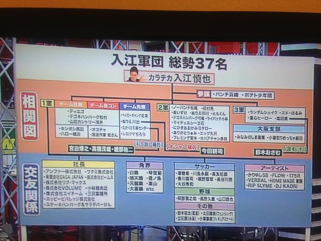 f:id:eggyazawa:20190624182609j:plain
