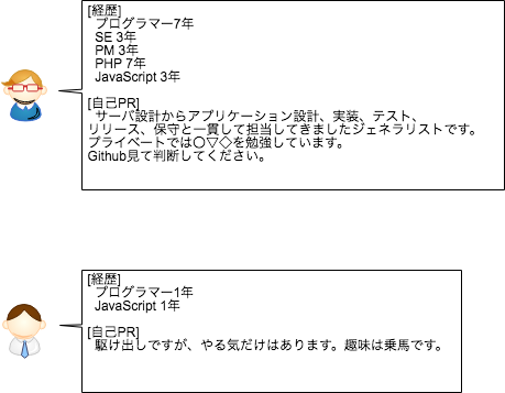 f:id:eguchi_asial:20180722112129p:plain