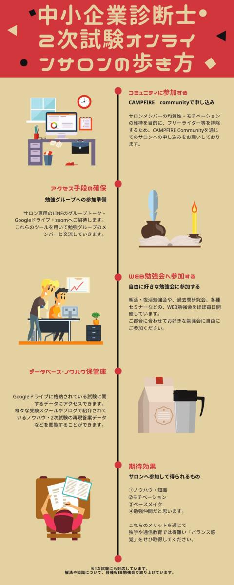 f:id:eguchimiyoshihi6ki:20210430195625p:plain