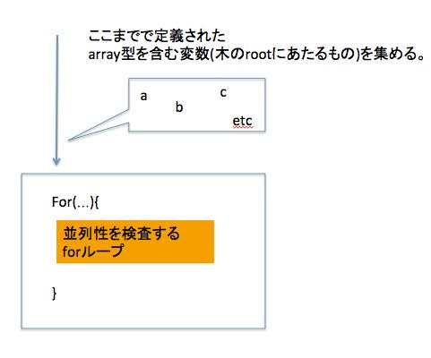 f:id:eguchishi:20170904225437p:plain