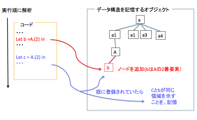 f:id:eguchishi:20170905003848p:plain