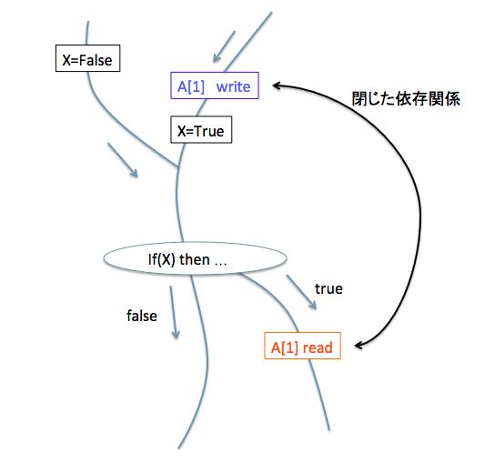 f:id:eguchishi:20170908002934p:plain