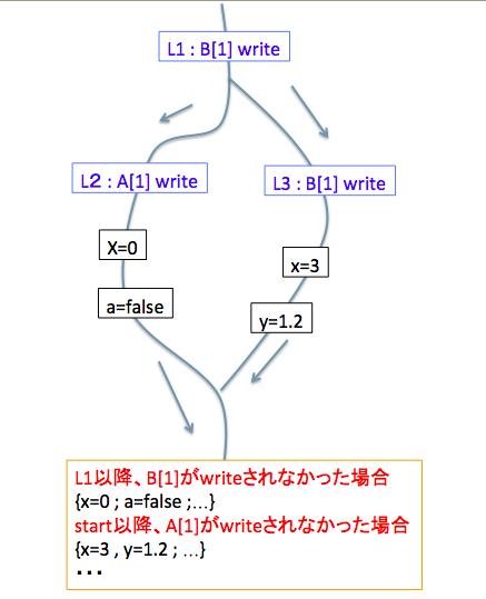 f:id:eguchishi:20170908012300p:plain