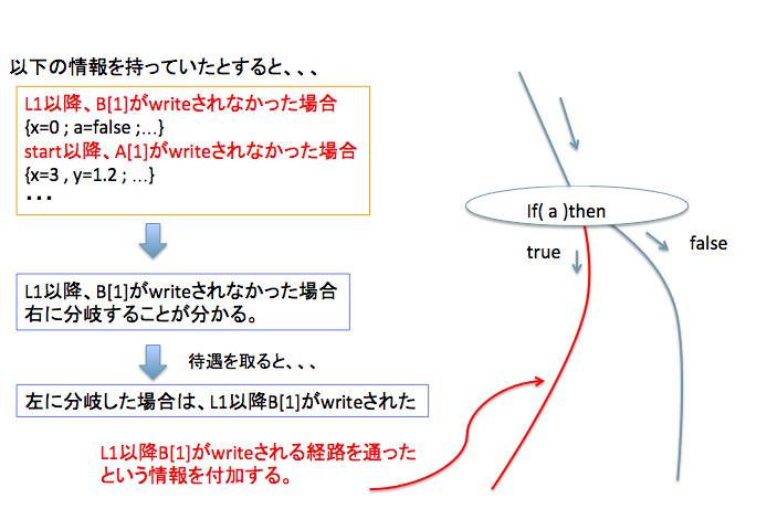 f:id:eguchishi:20170908015402p:plain