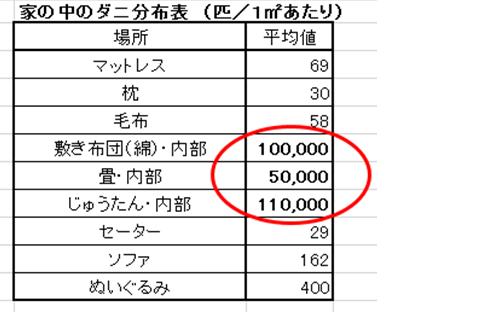 f:id:eguchishun02:20180720050745p:plain
