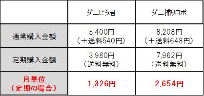 f:id:eguchishun02:20180726054646p:plain
