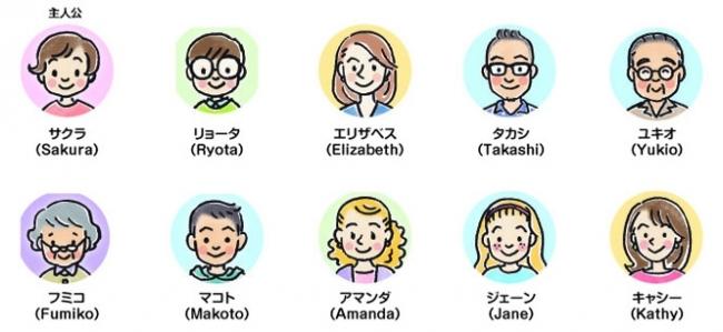 魅力的なキャラクター満載!→さあ、主人公「さくら」と英語の世界へ出発しよう!