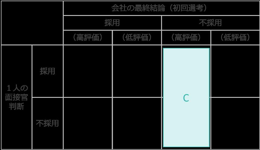 f:id:ei_tsukamoto:20180528212847p:plain