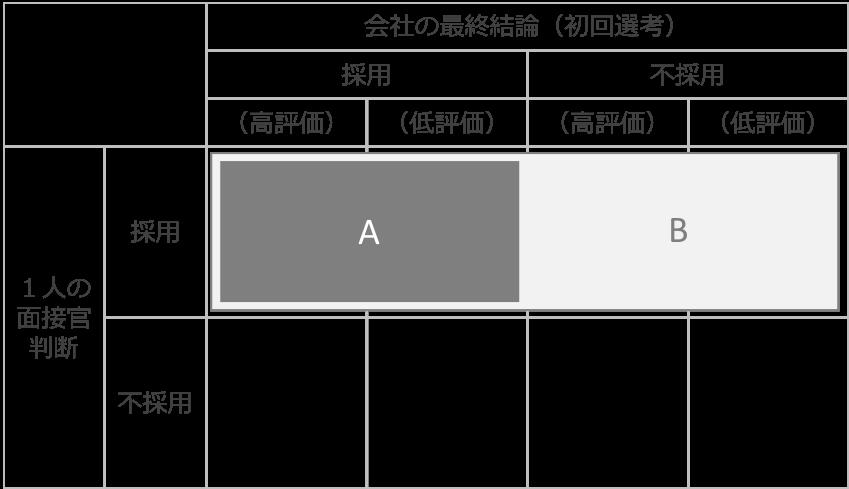 f:id:ei_tsukamoto:20180528212941p:plain