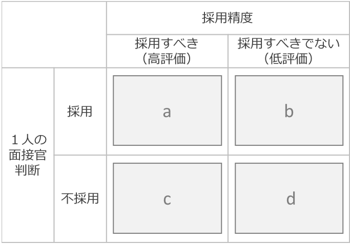 f:id:ei_tsukamoto:20180528220640p:plain