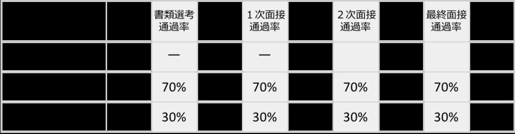f:id:ei_tsukamoto:20180528222345p:plain
