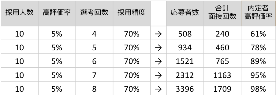 f:id:ei_tsukamoto:20180528225417p:plain