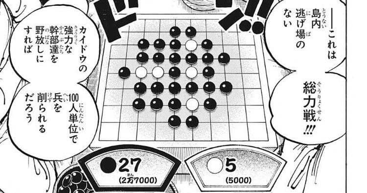 ONEPIECE1003話勢力図