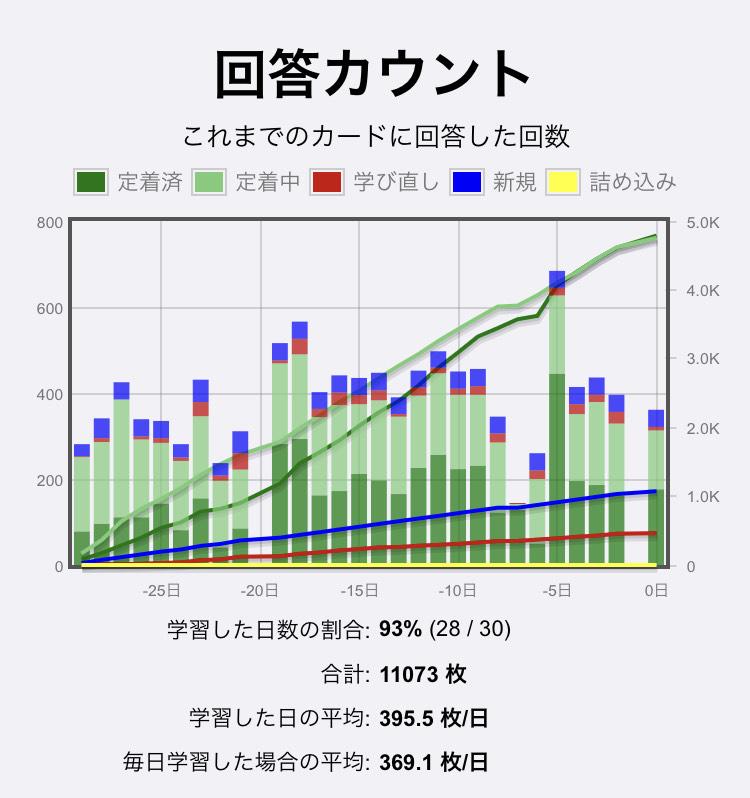 f:id:eigo_study_kanzen:20200201151834j:plain
