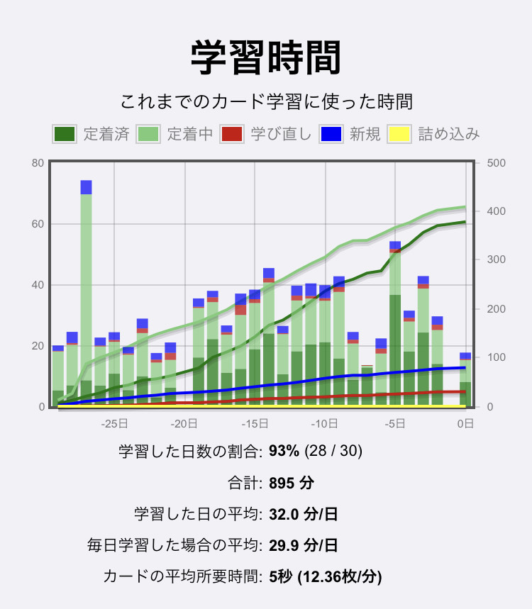 f:id:eigo_study_kanzen:20200201151900j:plain